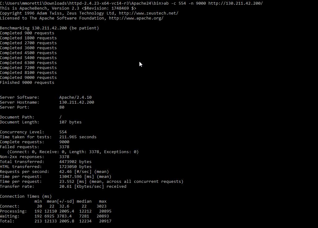 16-compute-engine-google-cloud-auto-scaling-espanol-morettimaxi-com-ar